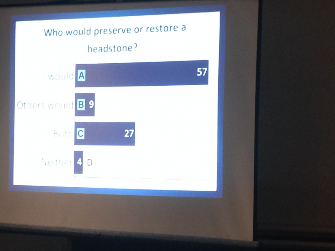 Live Polling during the presentation